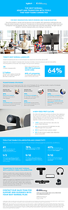 Logitech_Next_Normal_Infographic_UnifiedCommunications